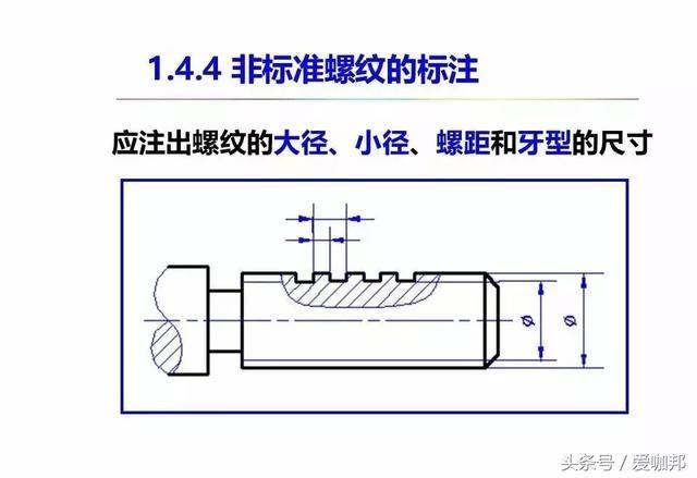 常用标准件螺纹基本知识 画法 标注 以及连接画法