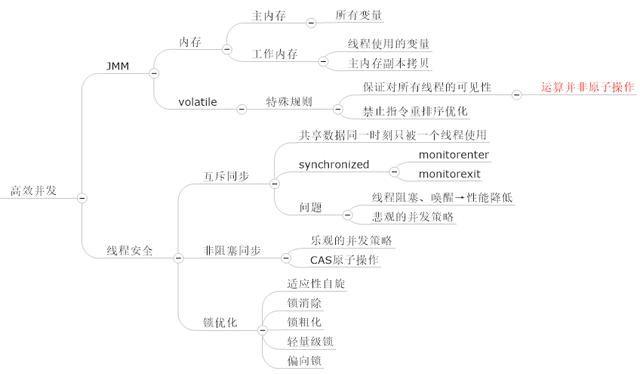 电路 电路图 电子 原理图 640_374