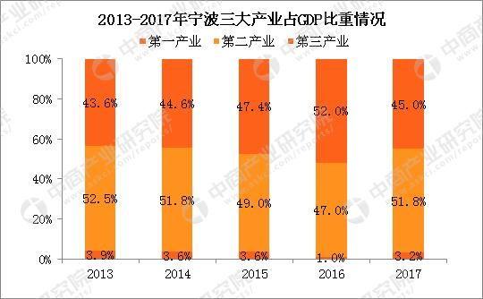 浙江省2017年度经济总量_浙江省地图