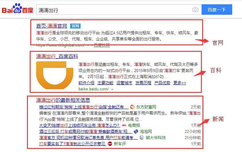 代代seoseo是什么行业seo都有哪些工作seo视频教程-第2张图片-爱站屋博客
