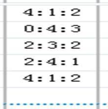 天下彩王中王34599网站:专家风标七乐彩第036期预测:提防后区号码迸发
