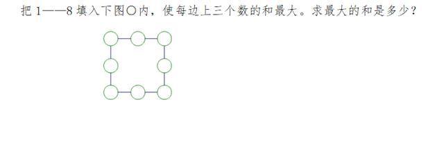 从一叙台湾军演3年级挖数字答题看小教奥数的考