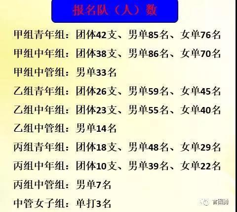 职工和国家机关领队比赛乒乓球运动中央在天津垒球队王爽图片