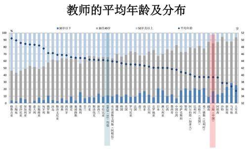 指标800万初中参与v指标,上海教师有一项全球位已知泰州ABCDXYZ均教师为化学图片