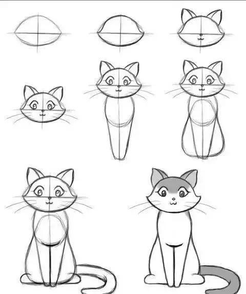 简笔画教程 猫咪 如何画猫 儿童简笔画 绘画教程 手绘