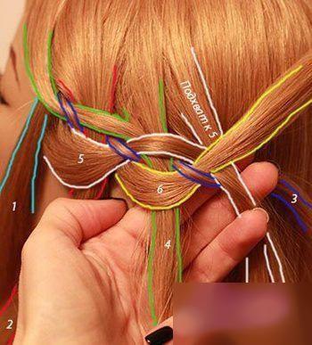 4根绳辫子的编法,四股辫红绳编发图解