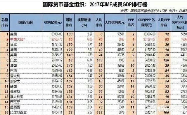 发达国家什么行业占gdp比窒_新疆建设百分比图