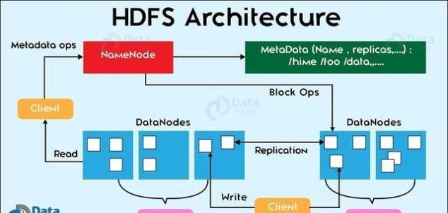区块链分布式存储革命:IPFS+IPSE能挑战小发猫+Google吗?