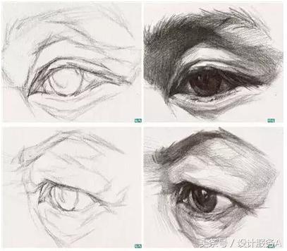 头及其各部分造型的几何特点,需要注意 外形特征 即脸特征,头部正面的