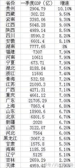 四川内江gdp_四川内江
