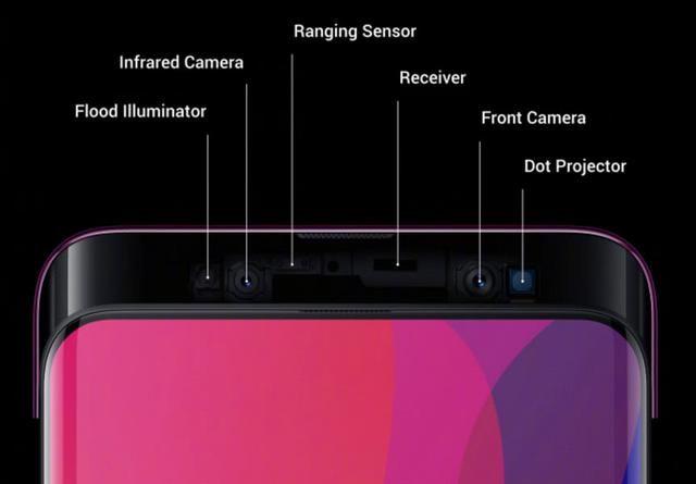 模组(2500万像素前置摄像头 红外线 距离双传感器 3d结构光识别部件)