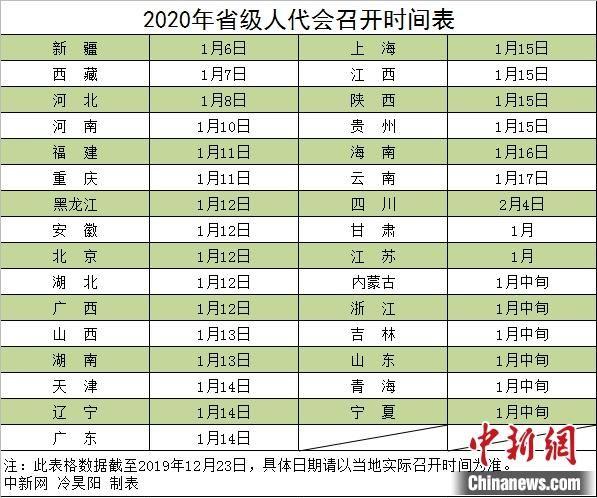 广西2020年两会时间