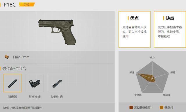 刺激王者:如果有视频战,这3把手枪一定是战场流氓兔手枪图片