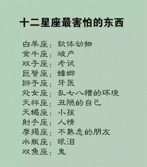 最喜欢冒险的十二星座排行榜,十二星座代表的古代诗人