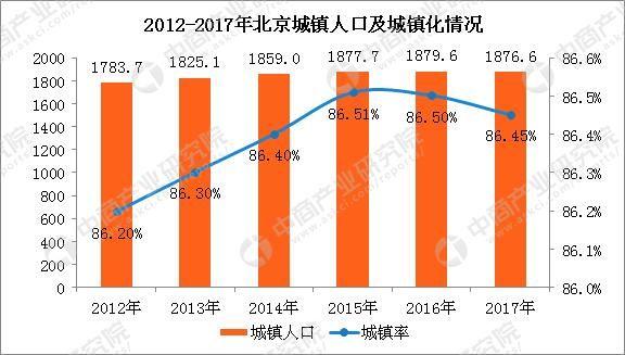 人口数据分析_人口是发展的必要但不是悲观的理由 第七次全国人口普查数据分