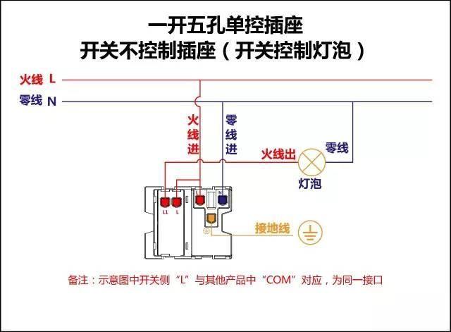 双电源自动切换电路和开关回路接线讲解图,非常值得收藏!