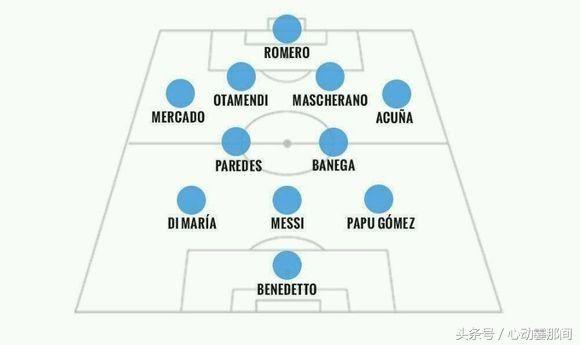 阿根廷VS秘鲁采用4-2-3-1出场阵容