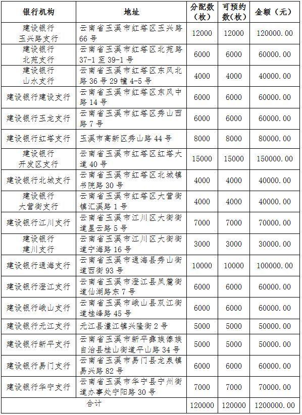 中国人民银行关于2019年贺岁普通纪念币发行