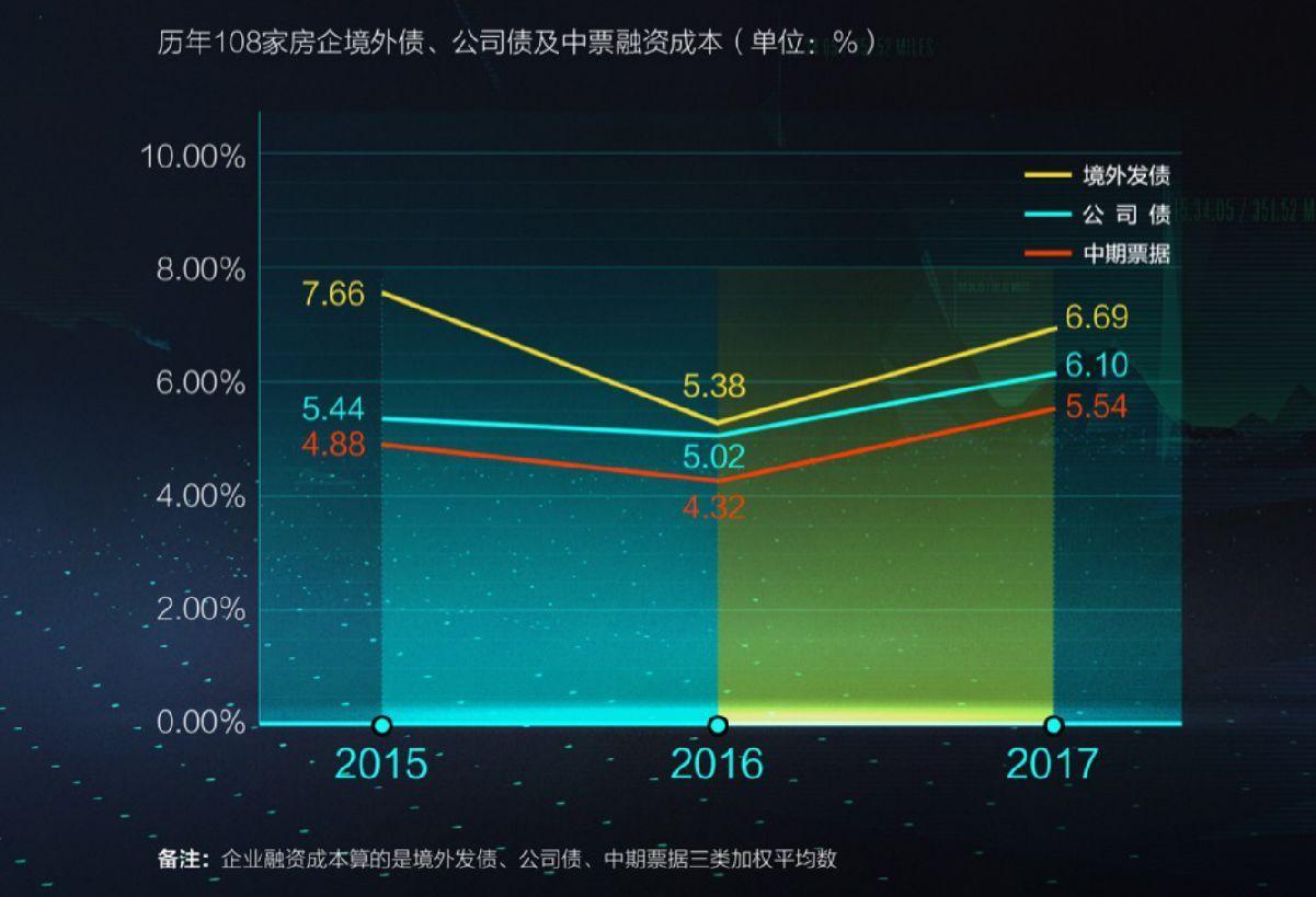 2018年上海楼市最全的5种死法 | 檀热点