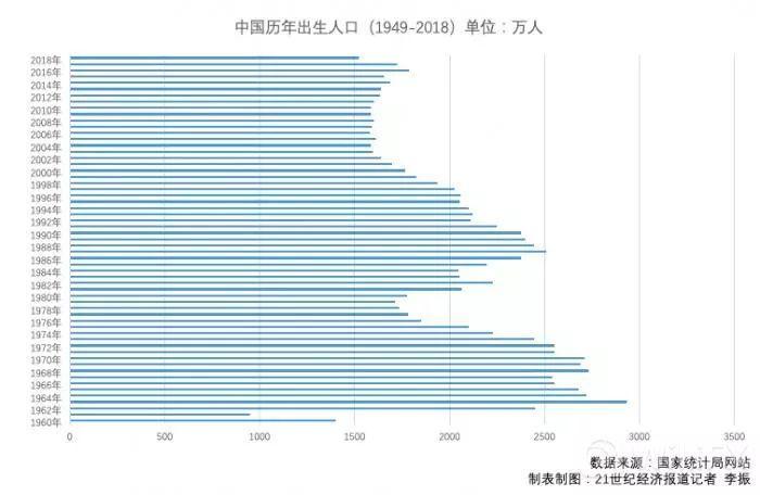 山东省傅氏全国人口有多少_全国老人有多少人口