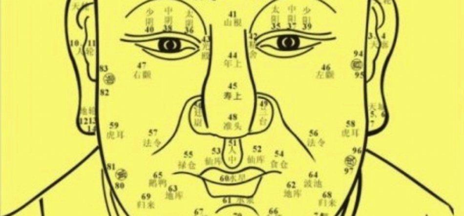 面相硬知识,眼鼻脸耳,看运势好坏,准的可怕!