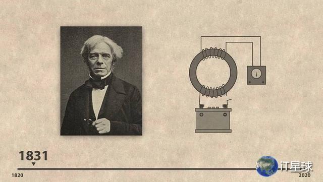 1831年8月法拉第发现电磁感应现象