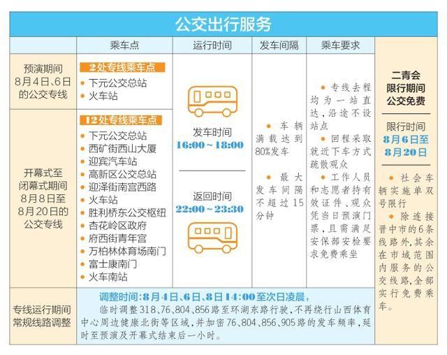 省城开设12条直达专线
