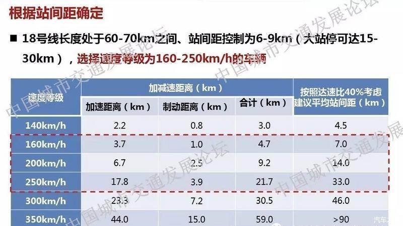 一票通达!未来广州地铁和大湾区城际有望直通运行城际广州