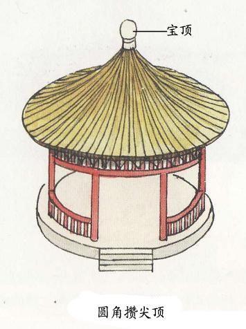 四坡多脊设计图