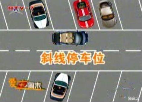 新手开车/停车技巧(真实图解)