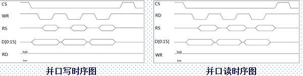 stm32-tft-lcd触摸屏以及fsmc基础