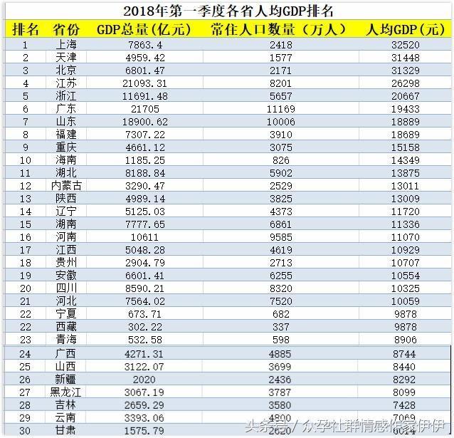 江苏经济总量第二_江苏第二师范学院