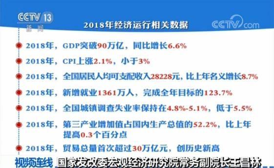 东营2019出生人口数_2019年东营台风图片(2)