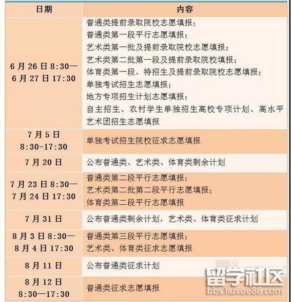 2018浙江高考志愿填报时间_【快资讯】