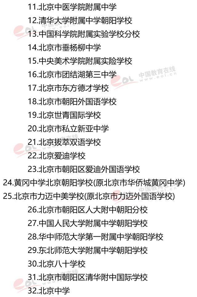 371所!2018这些北京最好具备v最好高中比去年正阳县所高中哪资格图片