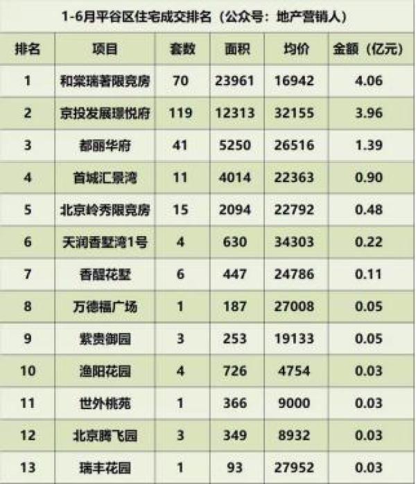 解读丨北京最火别墅抽屉的五大硬核新品女熟别墅价值咋关图片