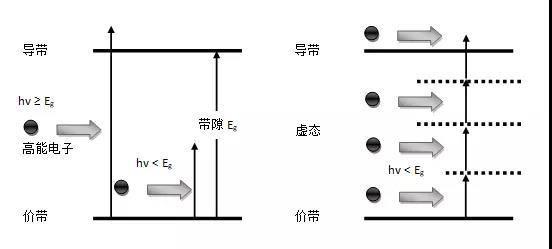 皮秒激光的原理和作用_皮秒激光切割玻璃的原理和工艺研究
